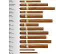 Pôvod cigary Cohiba